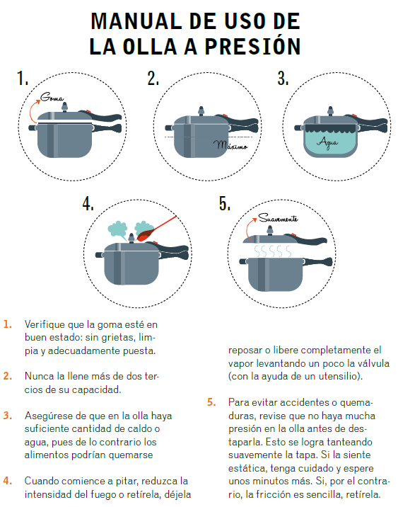 Las tendencias de mi hogar consejos para tu hogar y - Cocido en la olla express ...
